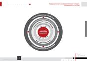 «Университетская» модель инновационного кластера
